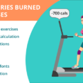 wordpress-calories-burned-by-exercises