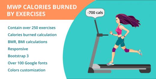 wordpress-calories-burned-by-exercises